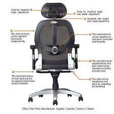 Office Chair Parts Design Ideas Office Chairs Parts Design Desk Ideas Www Buyanessaycheap