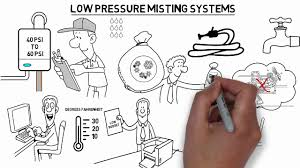 Patio Misting System Diy by Low Mid And High Pressure Misting Systems Youtube