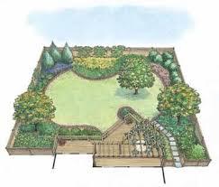 Best  Backyard Layout Ideas On Pinterest Front Patio Ideas - Landscape designs for large backyards