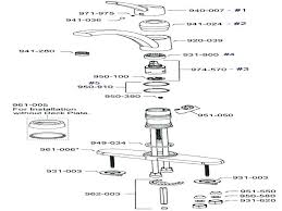 repairing leaky kitchen faucet kitchen faucets repair kitchen faucets repair sprayer thelodge club