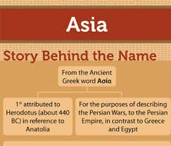 facts about asia asia facts