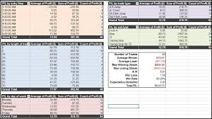 Options Trading Journal Spreadsheet by Trading Journal Spreadsheet Is A Career Saver Netpicks