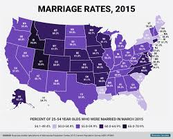 Show Map Of The United States by American Marriage Changed In 35 Years Business Insider