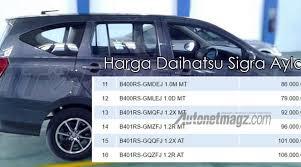 Daihatsu Mpv Daihatsu Sigra Toyota Calya Mini Mpv Prices Leaked