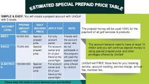 prepaid account prepaid account best deal you