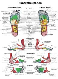 Foot Reflexology Map Reflex Fuss Jpg Jpeg Grafik 1495 2032 Pixel Massage