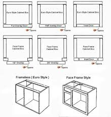 frameless kitchen cabinets kitchen cabinet construction bold design 17 how to build frameless