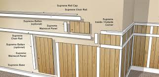 Pine Chair Rail - wainscoting u0026 beadboard paneling supreme wainscot