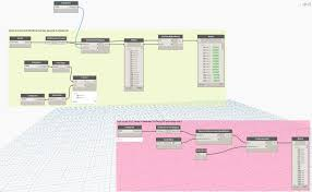 trying to change a null parameter value revit dynamo