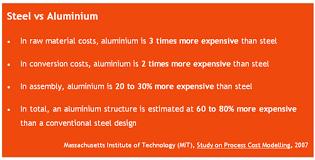 alum prices cost