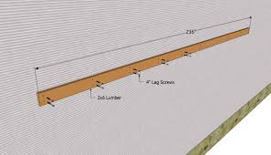 attached carport plans myoutdoorplans free woodworking plans for