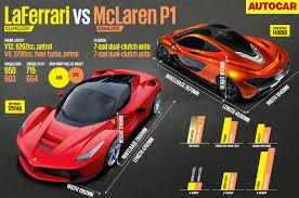 laferrari engine geneva motor 2013 laferrari vs mclaren p1