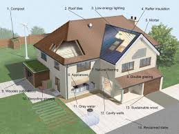 how to go about building a house 14 ways to go green and save money diy