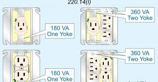 the nec and making commercial load calculations electrical