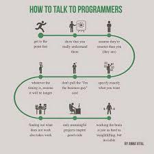 Programer Meme - road to programmer meme by lulubest memedroid