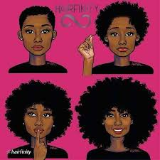 pinterest naturalhair women natural hair clipart clip art library