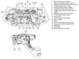 2005 hyundai elantra thermostat solved where is the map sensor located on a 2000 hyundai fixya