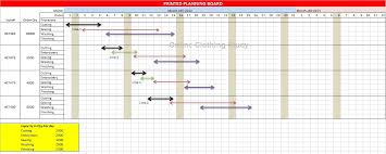 Production Capacity Planning Template Excel Production Schedule Template I Used Weekly Schedule Template In