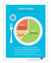 healthy eating planner template better version of better version of