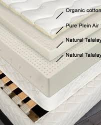 stunning non toxic mattress topper with chemical free wool topper