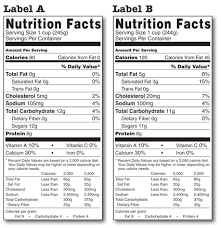 how to read a nutrition label handout nutrition daily
