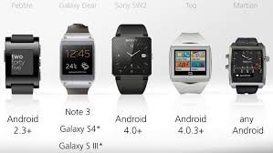 smartwatch android 2013 smartwatch comparison guide