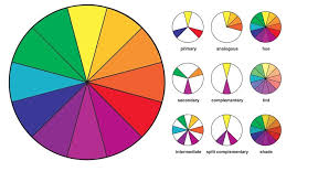 color wheel for makeup artists 10 color theory basics everyone should freshome