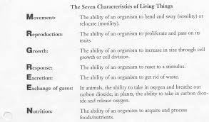 Characteristics Of Living Things Worksheet Middle Cells Tissues Organs And Organ Systems