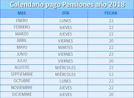 fecha de cobro pension no contributiva mayo 2016 calendario pago de pensiones