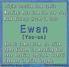 the art of naming boy name of the week ewan