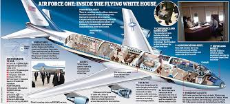 layout of air force one how air force one is the most secure and luxurious plane in the