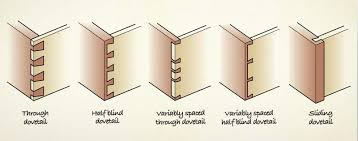 dovetail jigs canadian woodworking magazine