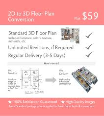 The Chandler Chicago Floor Plans by Floor Plan Conversion Services The 2d3d Floor Plan Company