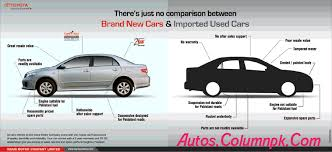 cars made by toyota difference between cars and imported used cars