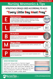 best 25 acls medications ideas on pinterest cardiac nursing