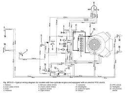 peterbuilt pto wiring diagram pto brochure k3500 pto wire