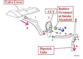 bmw ccv trick to diagnose blocked ccv system bimmerfest