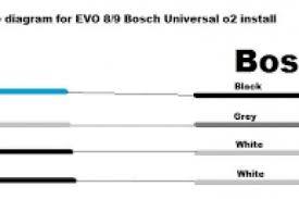 5 wire o2 sensor diagram bosch wideband o2 sensor wiring diagram