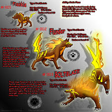 what pokemon type combo would you like to see as a starter pokemon
