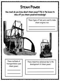 industrial revolution facts information u0026 worksheets