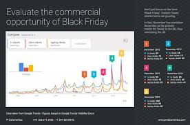 best black friday 2016 website to search deals how black friday can lead to valuable organic search opportunities