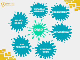 pmp certification u2013 employment guarantor yes no qms academy