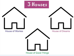 three houses communicrate worksheets