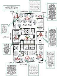 design ã fen 90 best feng shui concepts images on architecture