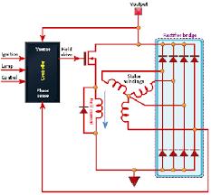 wiring diagram for alternator windmill u2013 readingrat net