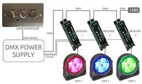 how does dmx work lightwave led lighting specialists