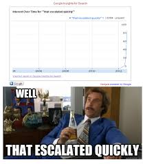 Escalated Quickly Meme - the escalated quickly meme escalated quickly that escalated
