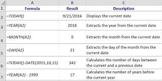 using today u0027s date in worksheet calculations in excel
