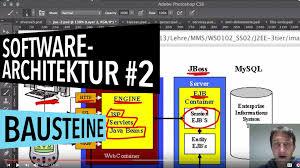 software architektur softwarearchitektur 2 bausteine