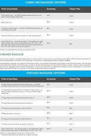 frontier baggage fees tip avoid frontier airlines bag fees